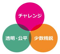 ikiiki_img